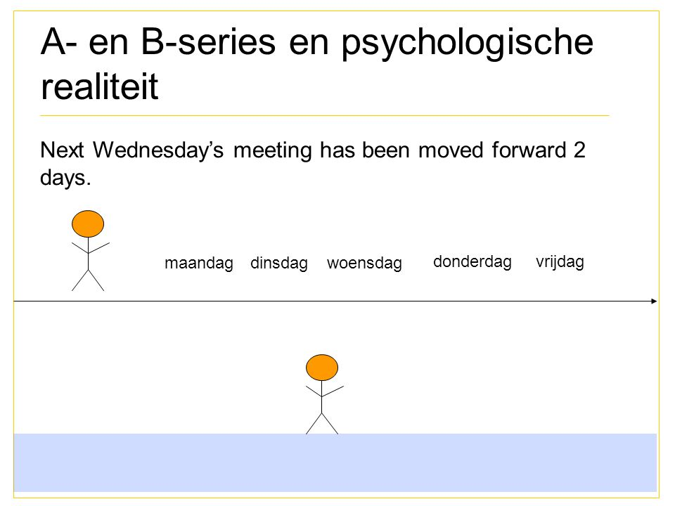 A- en B-series en psychologische realiteit Next Wednesday's meeting has been moved forward 2 days. maandag dinsdagwoensdag donderdagvrijdag maandagdin
