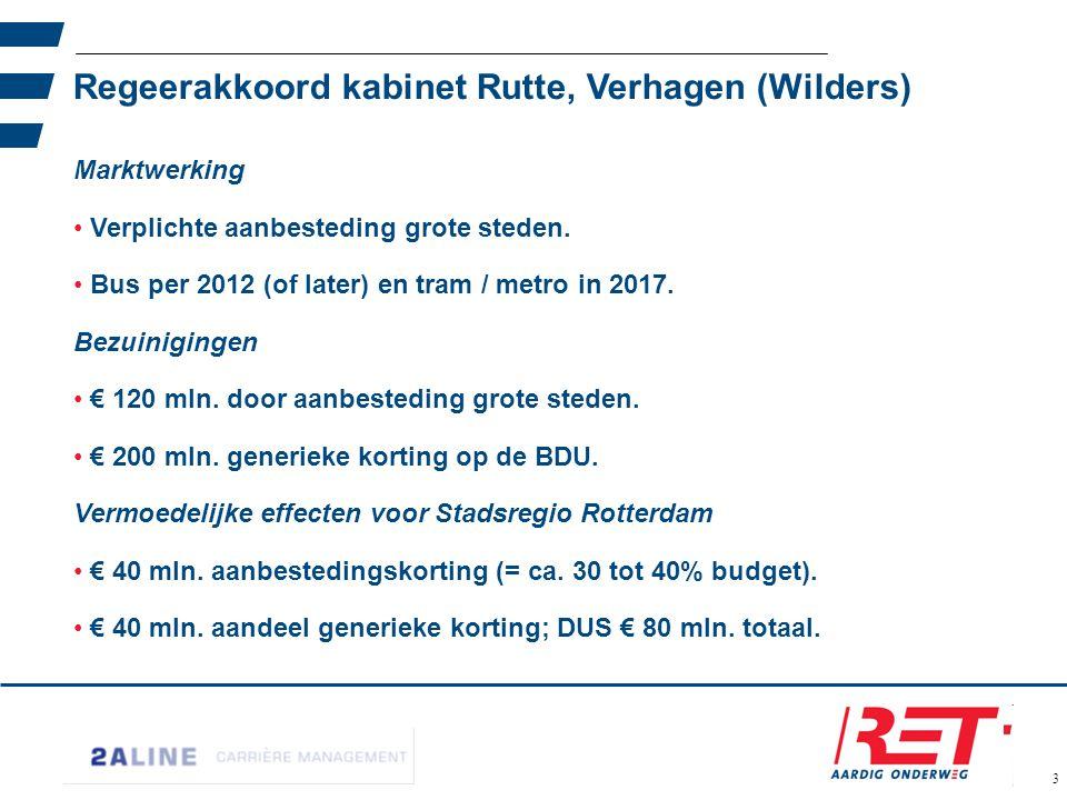 14 Vraag 3: Hoeveel procent van de Nederlandse ondernemingen hield in 2010 de kosten van het ziekteverzuim bij.