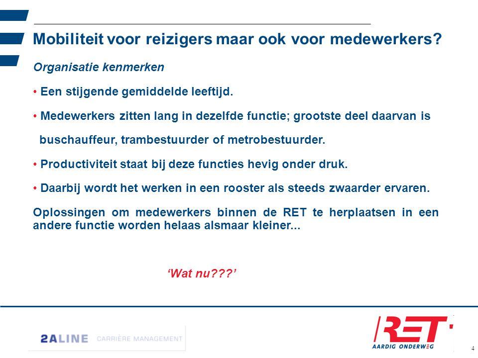 15 Vraag 3: Hoeveel procent van de Nederlandse ondernemingen hield in 2010 de kosten van het ziekteverzuim bij.