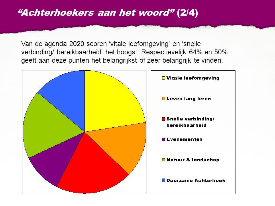 """""""Achterhoekers aan het woord"""" (2/4) Van de agenda 2020 scoren 'vitale leefomgeving' en 'snelle verbinding/ bereikbaarheid' het hoogst. Respectievelijk"""
