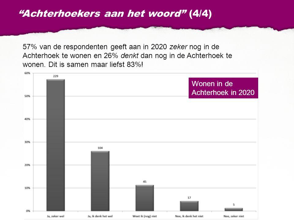 Achterhoekers aan het woord (4/4) 57% van de respondenten geeft aan in 2020 zeker nog in de Achterhoek te wonen en 26% denkt dan nog in de Achterhoek te wonen.