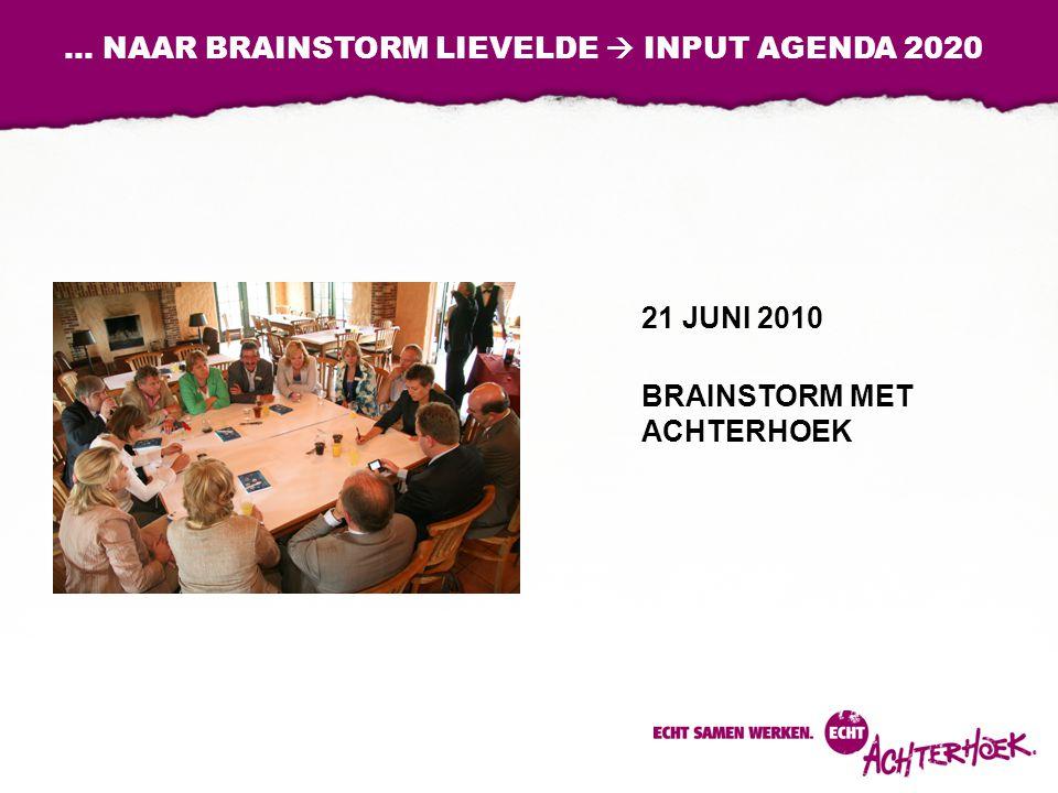 … NAAR BRAINSTORM LIEVELDE  INPUT AGENDA 2020 21 JUNI 2010 BRAINSTORM MET ACHTERHOEK