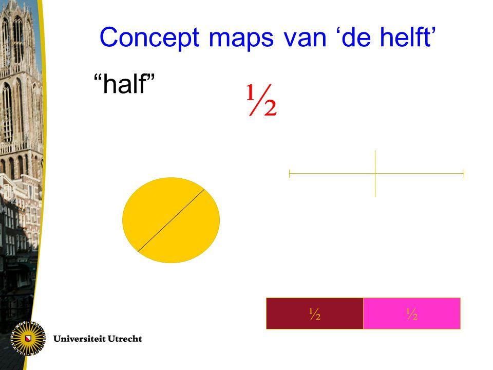 """Concept maps van 'de helft' """"half"""" ½ ½½"""