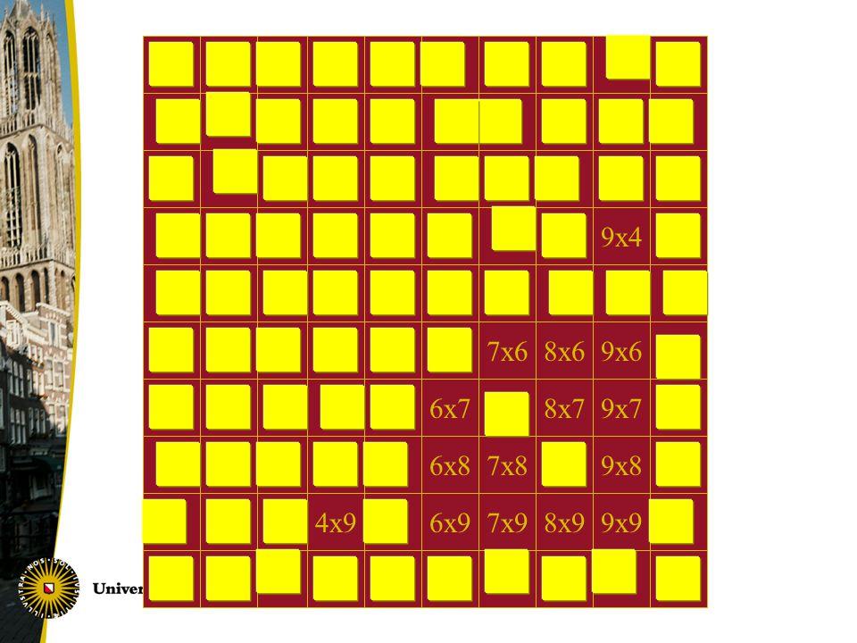 9x4 7x68x69x6 6x78x79x7 6x87x89x8 4x96x97x98x99x9