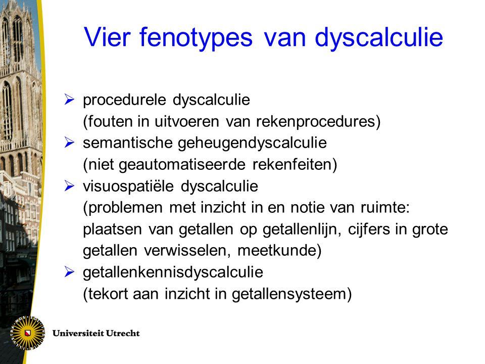 Procesdiagnostiek (a) Observeren van open handelingen, verborgen handelingen en taakaanpak.
