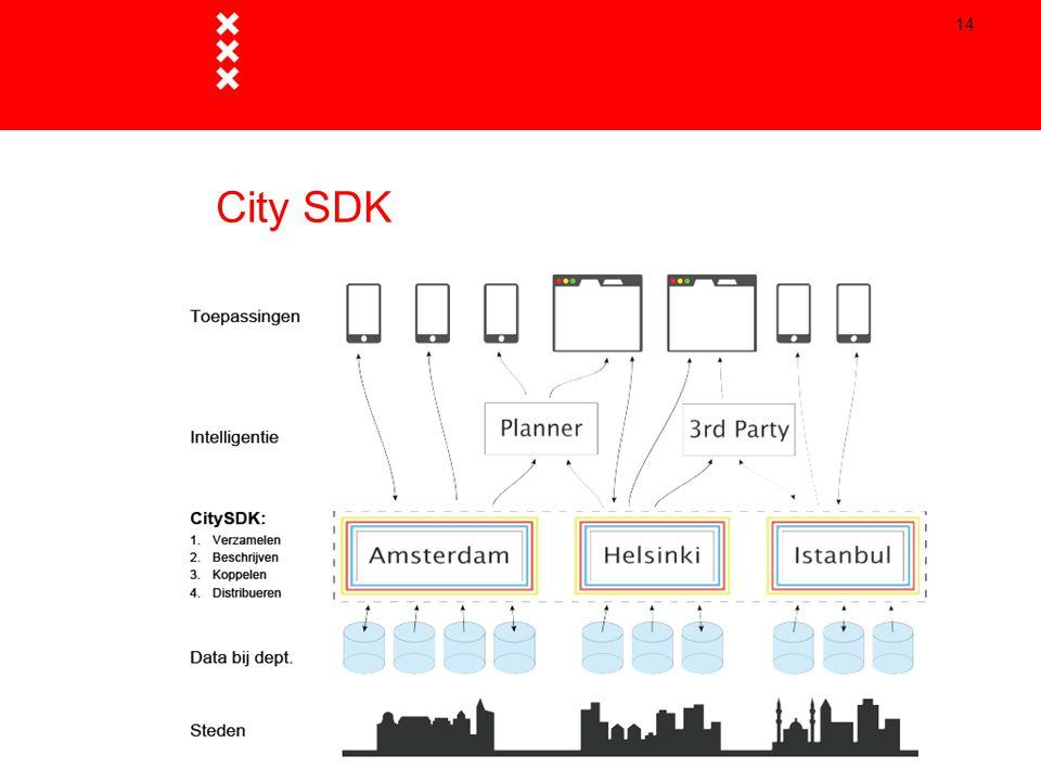 14 City SDK