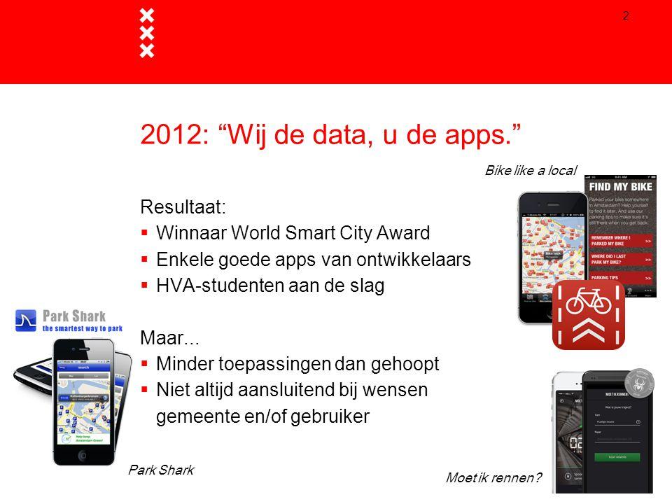 """2 2012: """"Wij de data, u de apps."""" Resultaat:  Winnaar World Smart City Award  Enkele goede apps van ontwikkelaars  HVA-studenten aan de slag Maar.."""