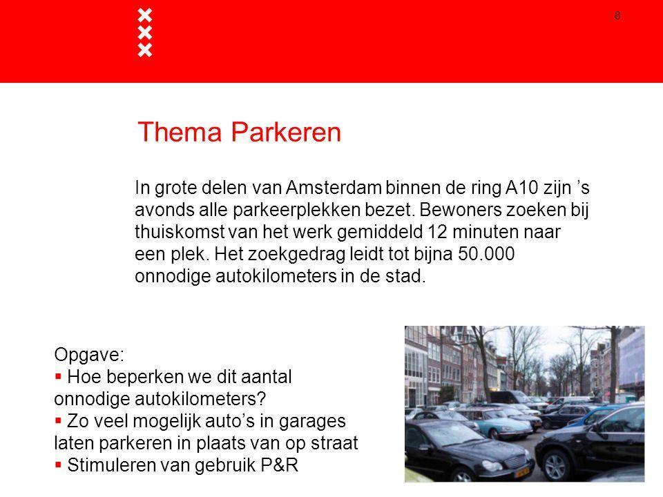 8 Thema Parkeren In grote delen van Amsterdam binnen de ring A10 zijn 's avonds alle parkeerplekken bezet. Bewoners zoeken bij thuiskomst van het werk