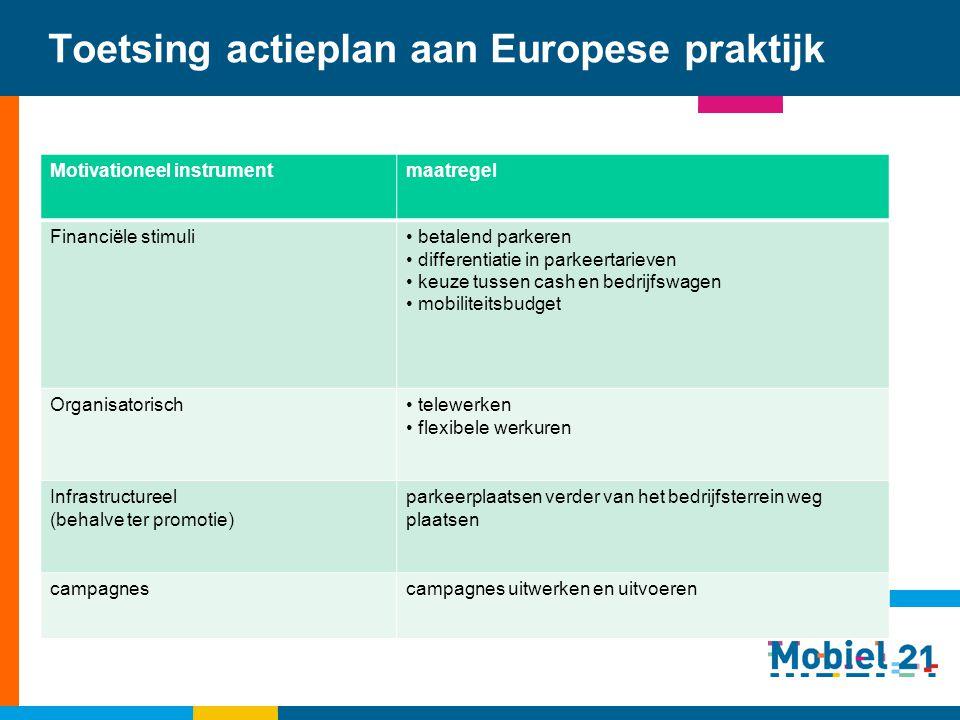 Toetsing actieplan aan Europese praktijk Motivationeel instrumentmaatregel Financiële stimuli betalend parkeren differentiatie in parkeertarieven keuz