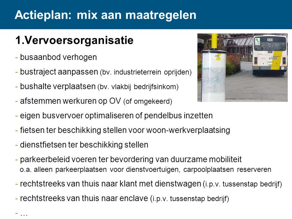 Actieplan: mix aan maatregelen 1.Vervoersorganisatie - busaanbod verhogen - bustraject aanpassen (bv. industrieterrein oprijden) - bushalte verplaatse