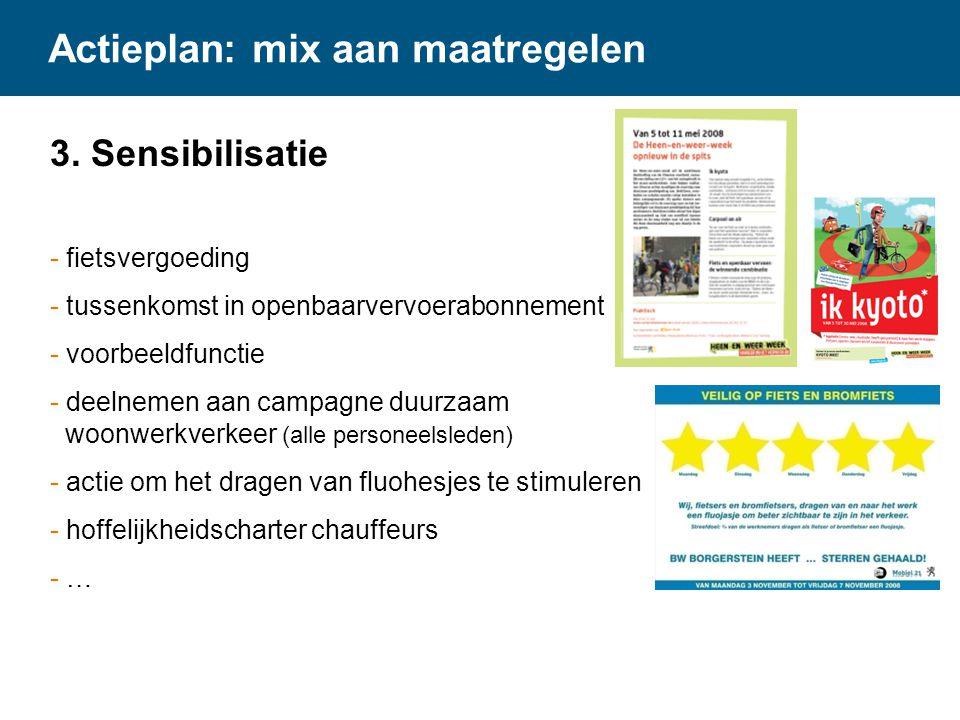 Actieplan: mix aan maatregelen 3. Sensibilisatie - fietsvergoeding - tussenkomst in openbaarvervoerabonnement - voorbeeldfunctie - deelnemen aan campa