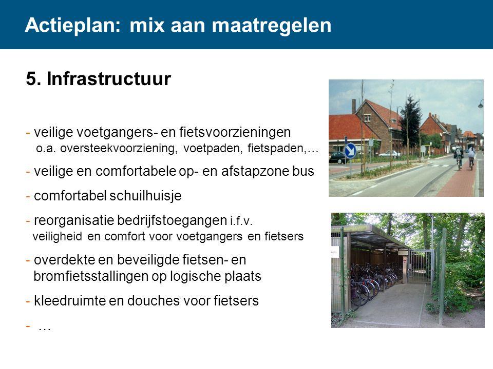 Actieplan: mix aan maatregelen 5. Infrastructuur - veilige voetgangers- en fietsvoorzieningen o.a. oversteekvoorziening, voetpaden, fietspaden,… - vei