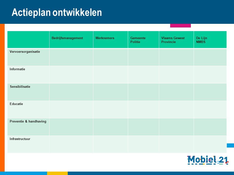 Ontwikkeling actieplan concrete initiatieven Actieplan ontwikkelen BedrijfsmanagementWerknemersGemeente Politie Vlaams Gewest Provincie De Lijn NMBS V