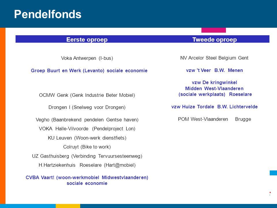 Pendelfonds Eerste oproepTweede oproep Voka Antwerpen (I-bus) NV Arcelor Steel Belgium Gent Groep Buurt en Werk (Levanto) sociale economie vzw 't Veer