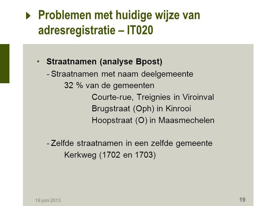 Problemen met huidige wijze van adresregistratie – IT020 Straatnamen (analyse Bpost) -Straatnamen met naam deelgemeente 32 % van de gemeenten Courte-r