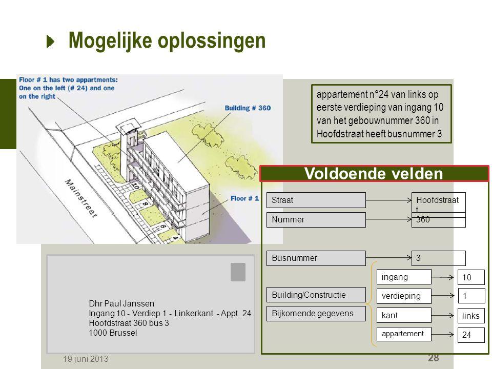 Mogelijke oplossingen 19 juni 2013 28 appartement n°24 van links op eerste verdieping van ingang 10 van het gebouwnummer 360 in Hoofdstraat heeft busnummer 3 Dhr Paul Janssen Ingang 10 - Verdiep 1 - Linkerkant - Appt.