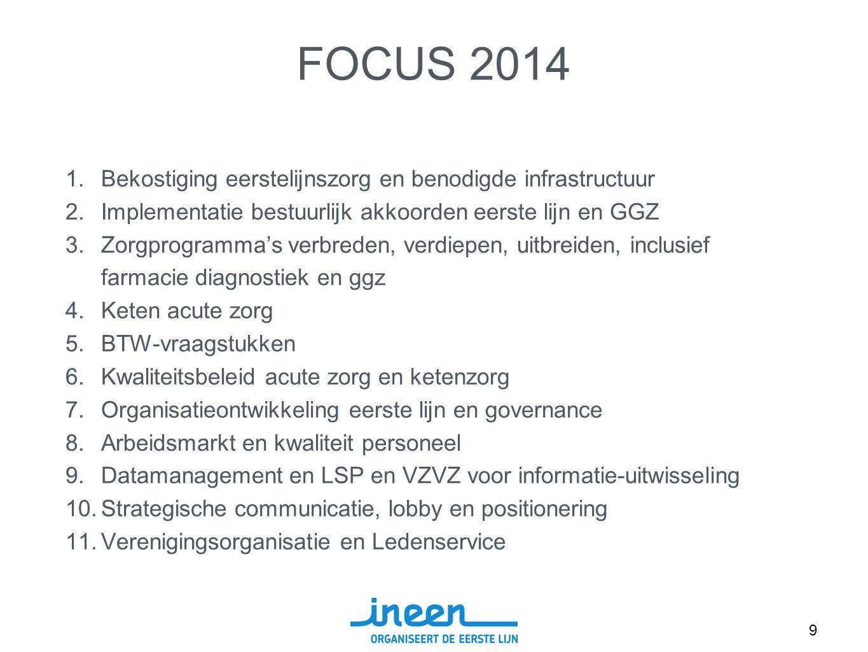 FOCUS 2014 1.Bekostiging eerstelijnszorg en benodigde infrastructuur 2.Implementatie bestuurlijk akkoorden eerste lijn en GGZ 3.Zorgprogramma's verbre