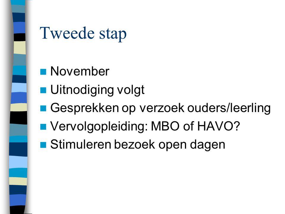 Tweede stap November Uitnodiging volgt Gesprekken op verzoek ouders/leerling Vervolgopleiding: MBO of HAVO? Stimuleren bezoek open dagen