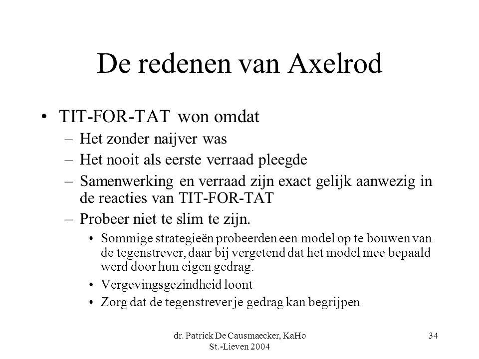 dr. Patrick De Causmaecker, KaHo St.-Lieven 2004 34 De redenen van Axelrod TIT-FOR-TAT won omdat –Het zonder naijver was –Het nooit als eerste verraad