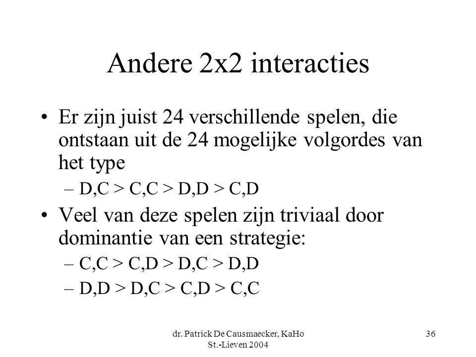 dr. Patrick De Causmaecker, KaHo St.-Lieven 2004 36 Andere 2x2 interacties Er zijn juist 24 verschillende spelen, die ontstaan uit de 24 mogelijke vol