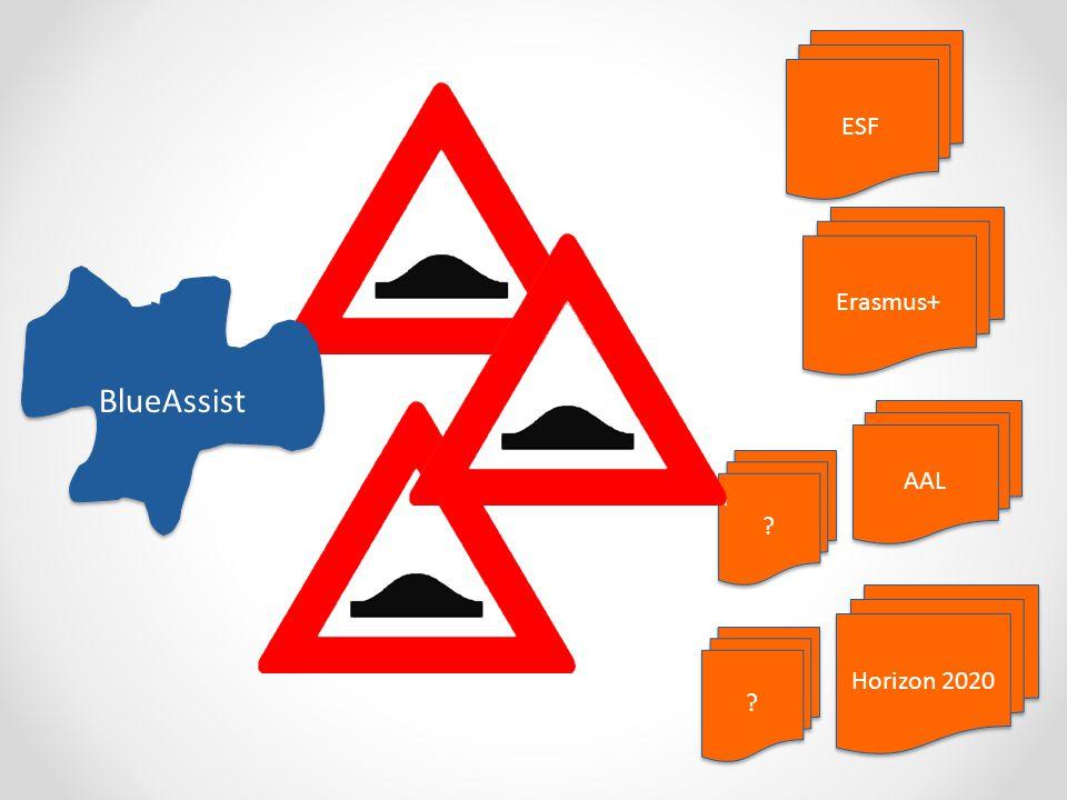 BlueAssist ESF AAL Horizon 2020 Erasmus+ ? ? ? ?