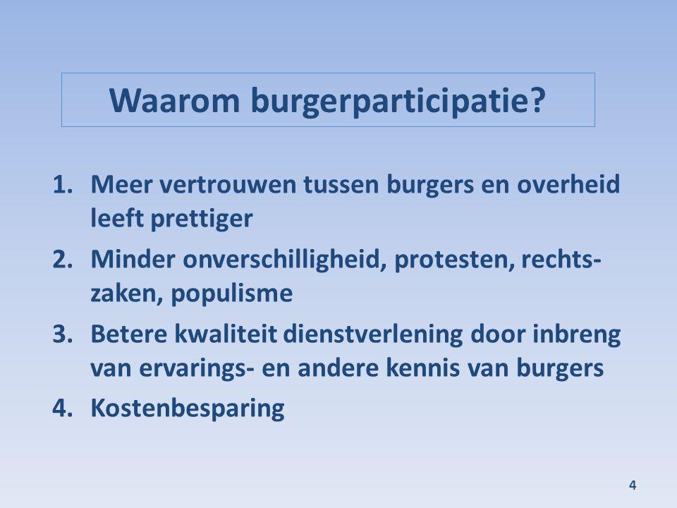Tegengeluiden 1.Burgerparticipatie is een loze kreet: onze democratie is een Haagse / Nijmeegse aristocratie geworden; dat zal niet veranderen 2.Burgerparticipatie kun je niet van bovenaf opleggen: zij komt van de straat (contra-democratie) 5