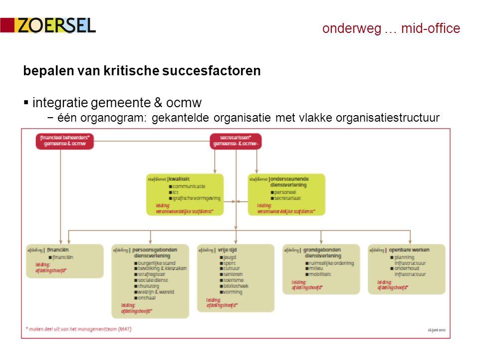 onderweg … mid-office bepalen van kritische succesfactoren  integratie gemeente & ocmw − één organogram: gekantelde organisatie met vlakke organisatiestructuur