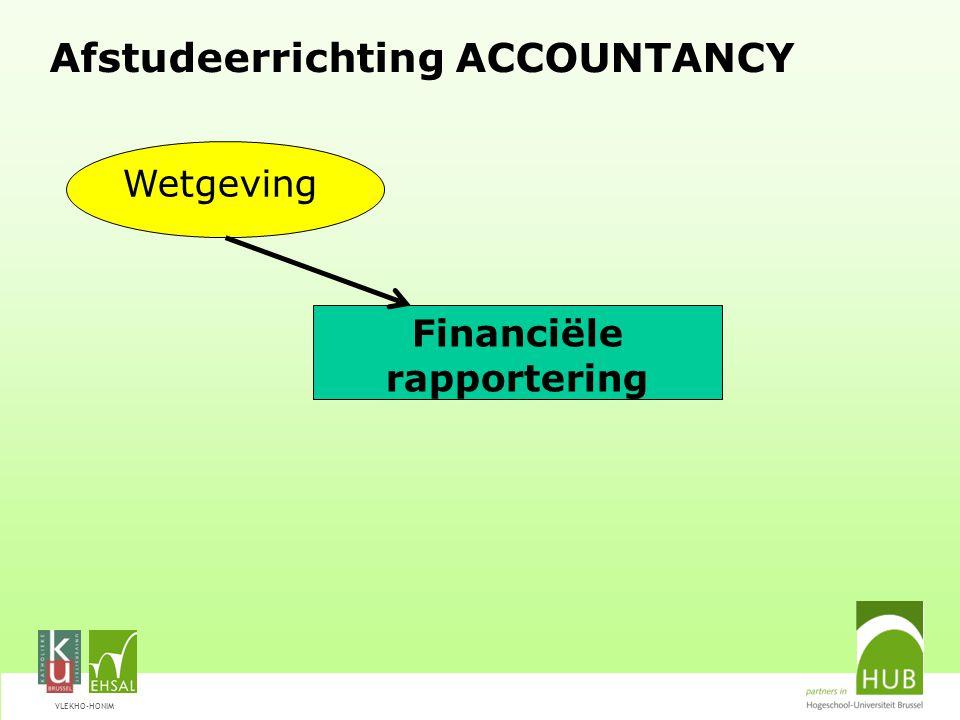 VLEKHO-HONIM Wetgeving –Accounting, fiscale en juridische aspecten van de JR (3 e jaar bachelor) –Consolidatie en international accounting (Master) –Speciale vraagstukken vennootschapsrecht (incl.