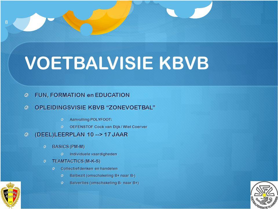 """VOETBALVISIE KBVB FUN, FORMATION en EDUCATION OPLEIDINGSVISIE KBVB """"ZONEVOETBAL"""" Aanvulling POLYFOOT: OEFENSTOF Cock van Dijk / Wiel Coerver (DEEL)LEE"""