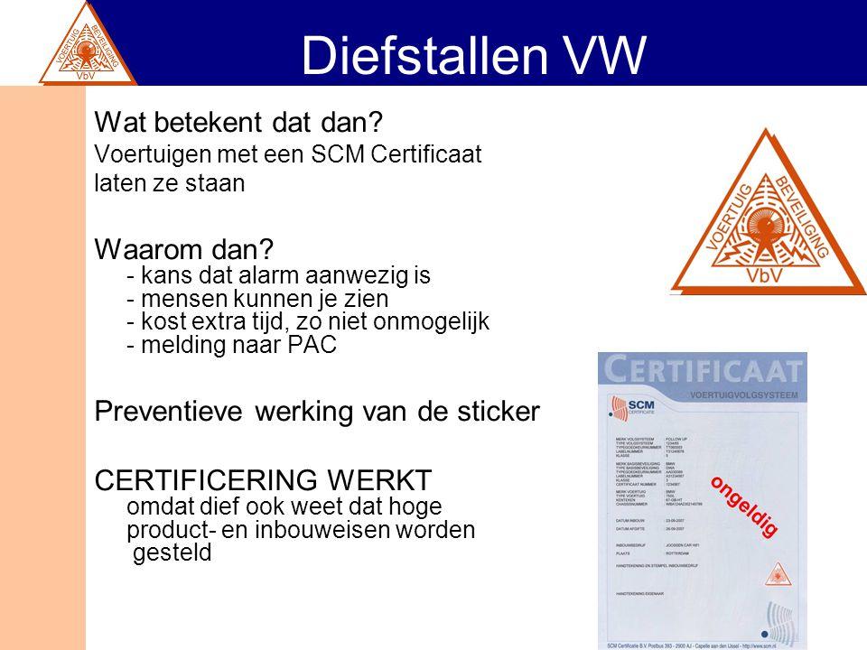 Diefstallen VW Wat betekent dat dan? Voertuigen met een SCM Certificaat laten ze staan Waarom dan? - kans dat alarm aanwezig is - mensen kunnen je zie