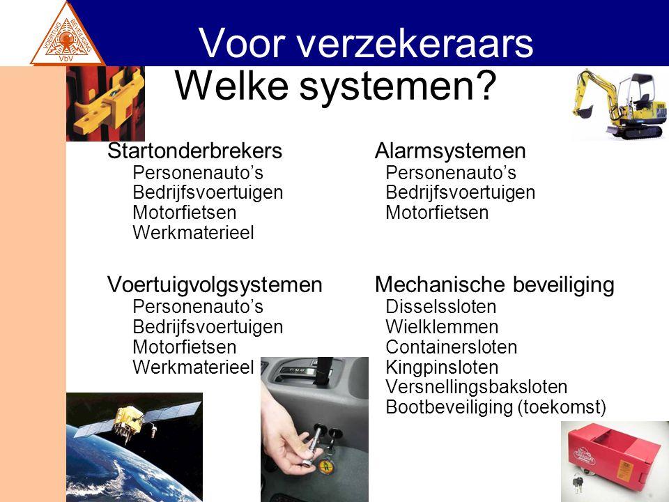Voor verzekeraars Welke systemen? StartonderbrekersAlarmsystemen Personenauto's Personenauto's Bedrijfsvoertuigen Bedrijfsvoertuigen Motorfietsen Moto