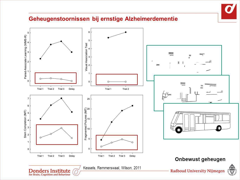 Geheugenstoornissen bij ernstige Alzheimerdementie Onbewust geheugen Kessels, Remmerswaal, Wilson, 2011