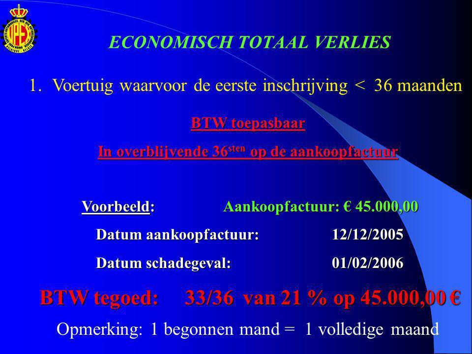 ECONOMISCH TOTAAL VERLIES 2.