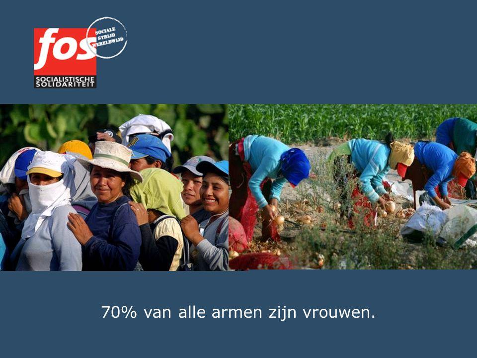 70% van alle armen zijn vrouwen.
