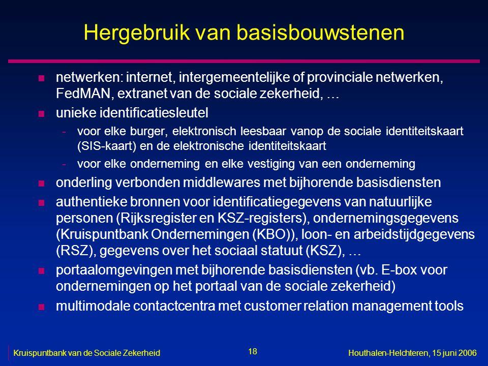 18 Kruispuntbank van de Sociale ZekerheidHouthalen-Helchteren, 15 juni 2006 Hergebruik van basisbouwstenen n netwerken: internet, intergemeentelijke o