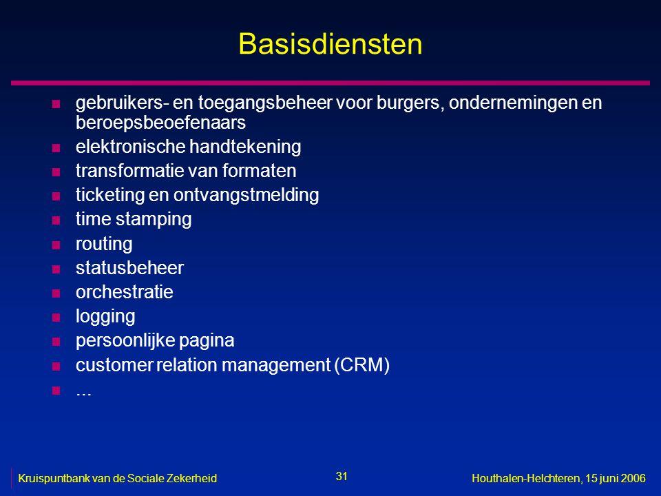31 Kruispuntbank van de Sociale ZekerheidHouthalen-Helchteren, 15 juni 2006 Basisdiensten n gebruikers- en toegangsbeheer voor burgers, ondernemingen