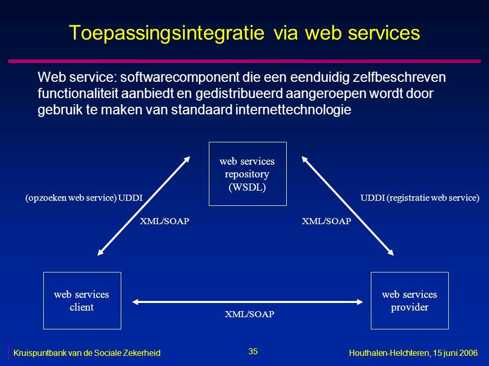 35 Kruispuntbank van de Sociale ZekerheidHouthalen-Helchteren, 15 juni 2006 Toepassingsintegratie via web services Web service: softwarecomponent die