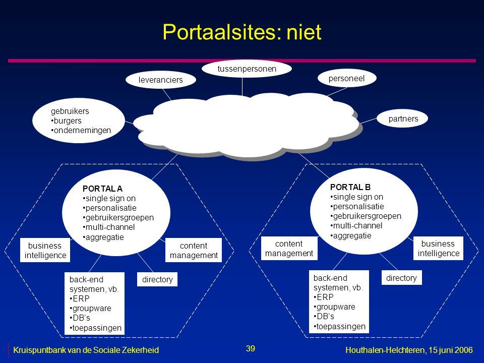 39 Kruispuntbank van de Sociale ZekerheidHouthalen-Helchteren, 15 juni 2006 Portaalsites: niet gebruikers burgers ondernemingen leveranciers partners