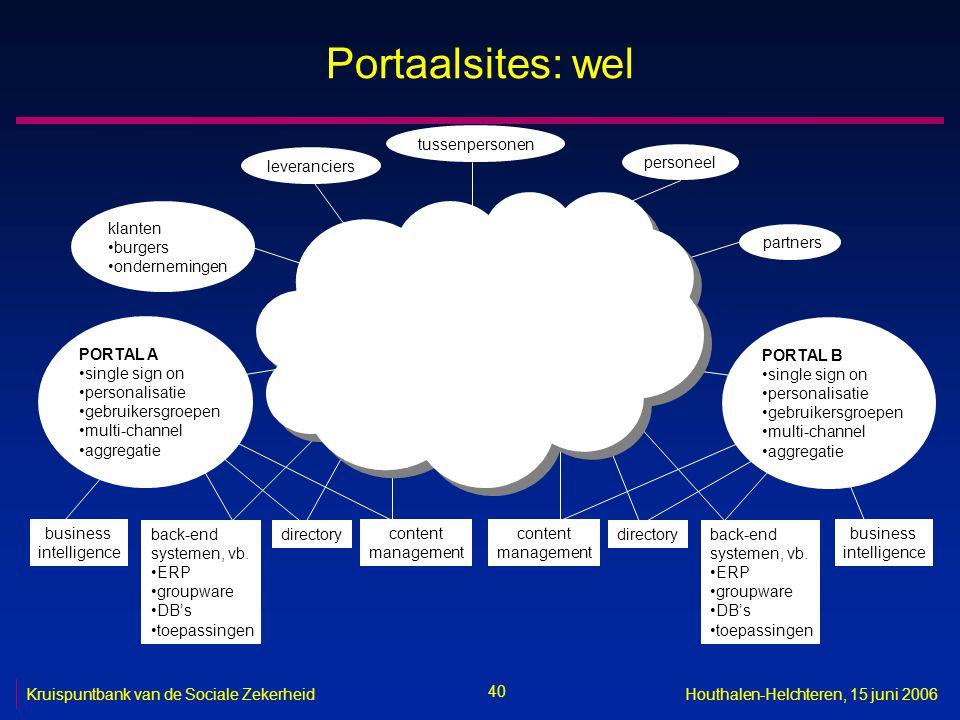 40 Kruispuntbank van de Sociale ZekerheidHouthalen-Helchteren, 15 juni 2006 Portaalsites: wel klanten burgers ondernemingen leveranciers partners pers