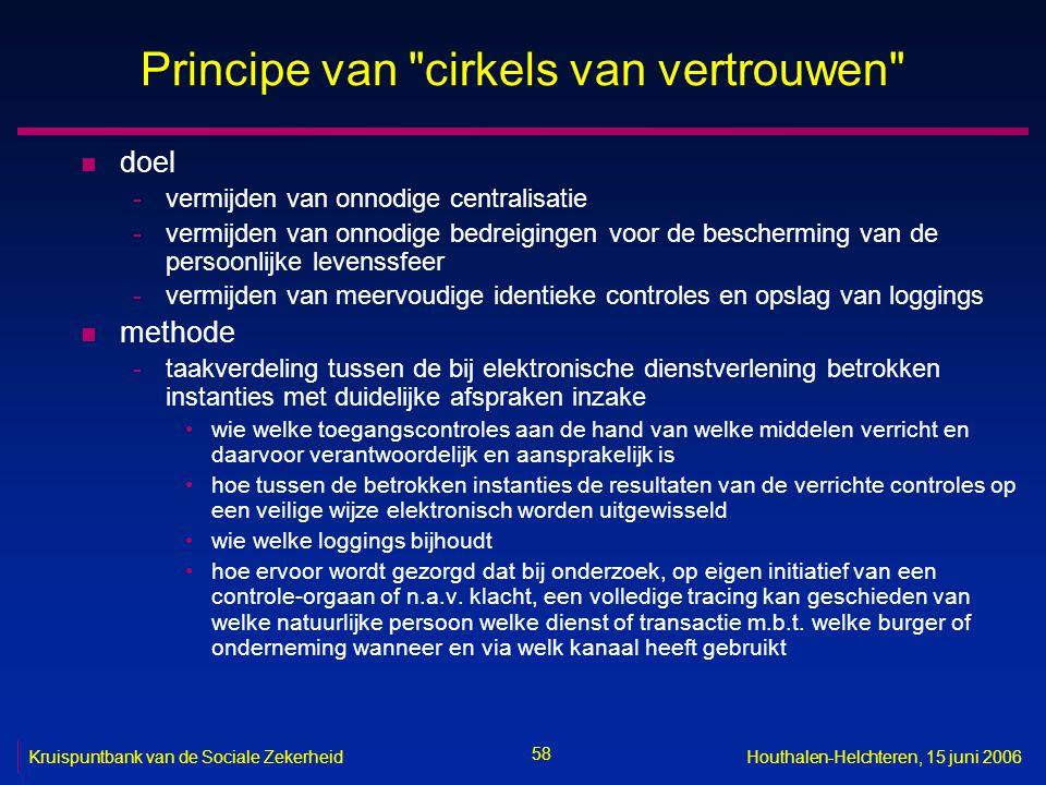 58 Kruispuntbank van de Sociale ZekerheidHouthalen-Helchteren, 15 juni 2006 Principe van