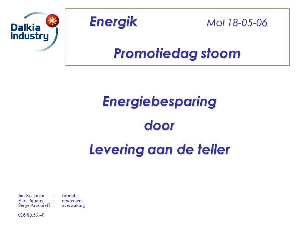 Jan Eeckman : formule Bart Pijpops : rendement Serge Artemieff : overwaking 016/80.53.40 Energiebesparingdoor Levering aan de teller Energik Mol 18-05