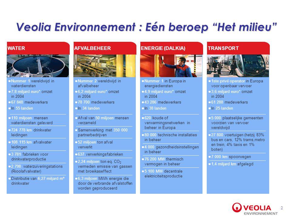 """Veolia Environnement : Eén beroep """"Het milieu"""" WATER ● ● Nummer 1 wereldwijd in waterdiensten ● ● 7,8 miljard euro* omzet in 2004 ● ● 67 848 medewerke"""