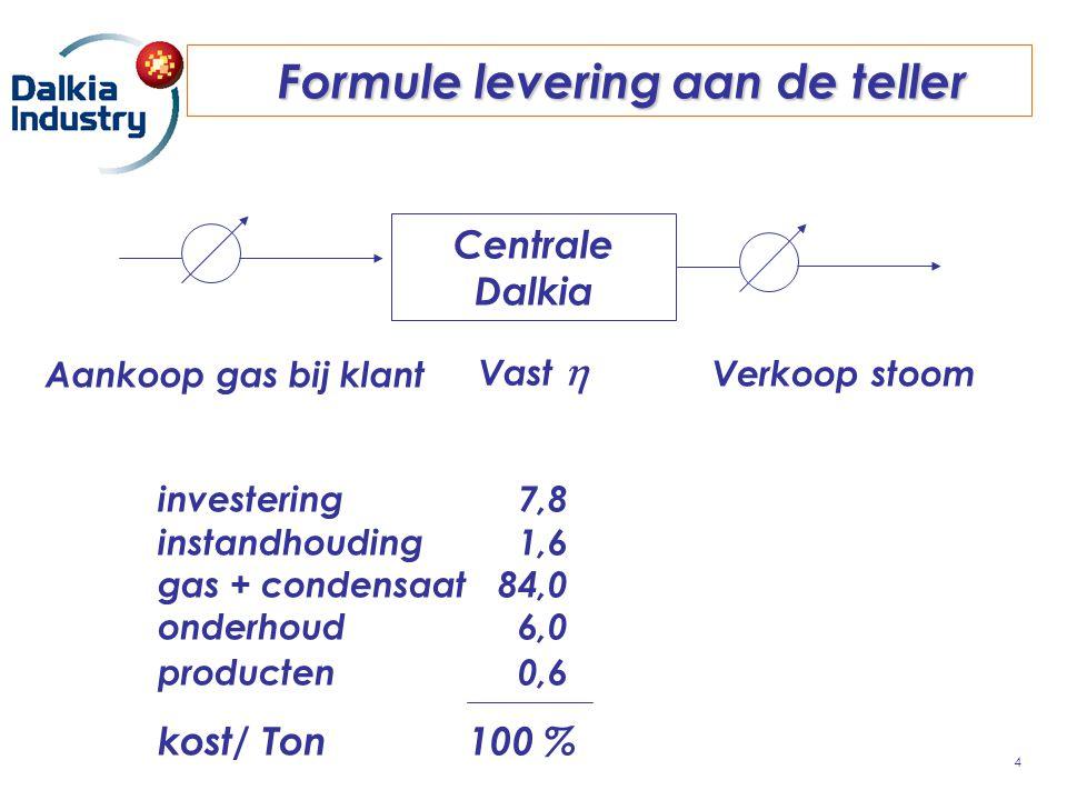 Centrale Dalkia investering 7,8 instandhouding 1,6 gas + condensaat 84,0 onderhoud 6,0 producten 0,6 kost/ Ton 100 % Aankoop gas bij klant Vast  Verk