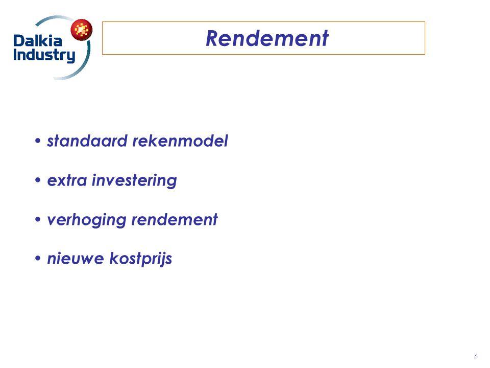Rendement 6 standaard rekenmodel extra investering verhoging rendement nieuwe kostprijs