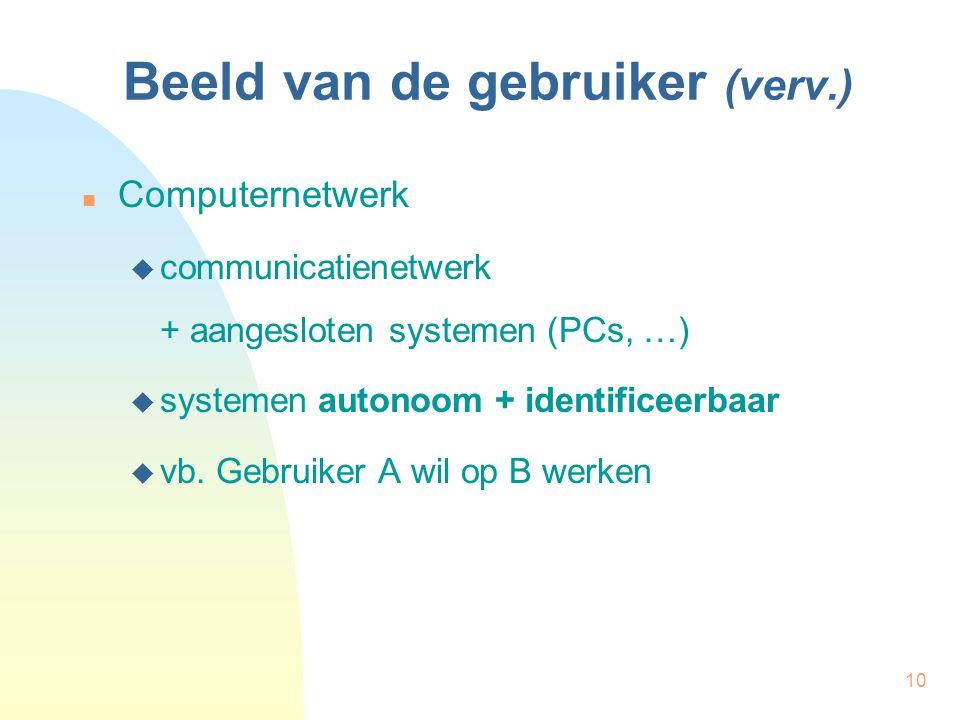 10 Beeld van de gebruiker (verv.) Computernetwerk  communicatienetwerk + aangesloten systemen (PCs, …)  systemen autonoom + identificeerbaar  vb. G