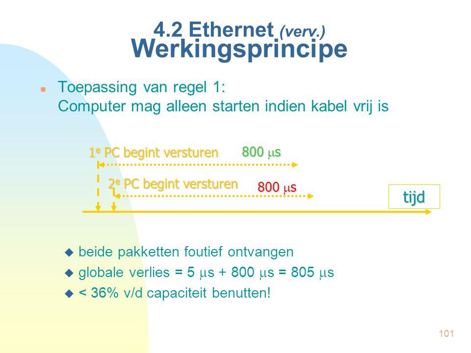 101 4.2 Ethernet (verv.) Werkingsprincipe Toepassing van regel 1: Computer mag alleen starten indien kabel vrij is  beide pakketten foutief ontvangen