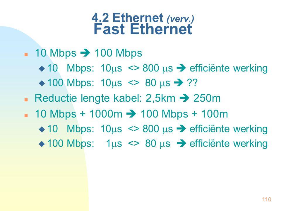 110 4.2 Ethernet (verv.) Fast Ethernet 10 Mbps  100 Mbps  10 Mbps: 10  s <> 800  s  efficiënte werking  100 Mbps: 10  s <> 80  s  ?? Reductie
