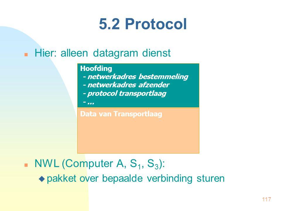 117 5.2 Protocol Hier: alleen datagram dienst NWL (Computer A, S 1, S 3 ):  pakket over bepaalde verbinding sturen Hoofding - netwerkadres bestemmeli