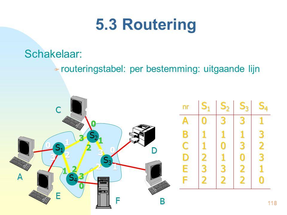 118 5.3 Routering Schakelaar:  routeringstabel: per bestemming: uitgaande lijn A B S4S4 S3S3 D F E S1S1 C S2S2 0 1 2 3 0 1 2 3 0 12 3 0 1 2 3 nr S 1