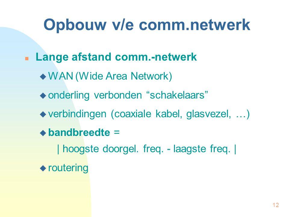 """12 Opbouw v/e comm.netwerk Lange afstand comm.-netwerk  WAN (Wide Area Network)  onderling verbonden """"schakelaars""""  verbindingen (coaxiale kabel, g"""